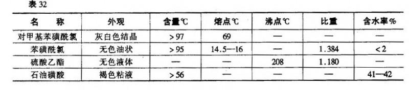 热固性酚醛树脂的固化机理