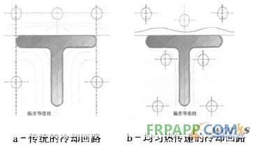 t形管引流的原理