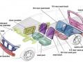 LFT长纤维增强热塑性复合材料工艺介绍