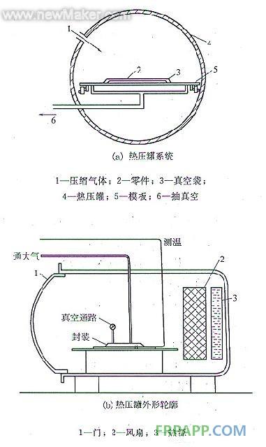 双马风扇电机接线图