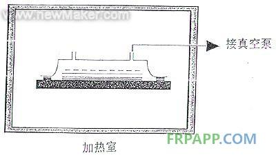 浴霸风扇电机接线