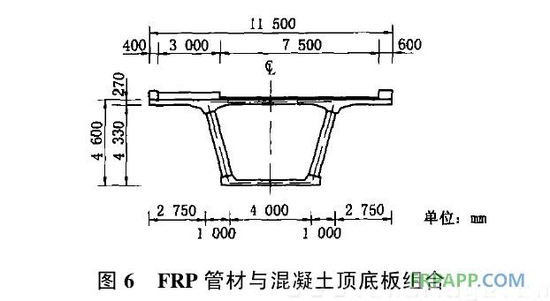 frp材料组合结构桥梁的新技术