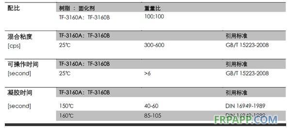耐高温环氧树脂 TF-3160A/B