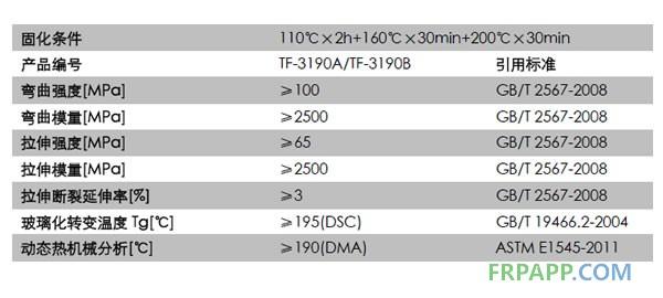 超高耐温环氧树脂 TF-3190A/B