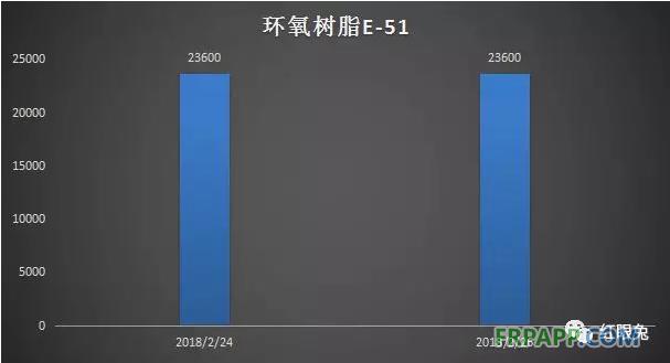 QQ图片20180227144616