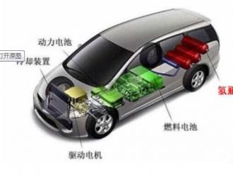 氢能与燃料电池产业之储氢技术专题报告:小小气瓶,大大学问