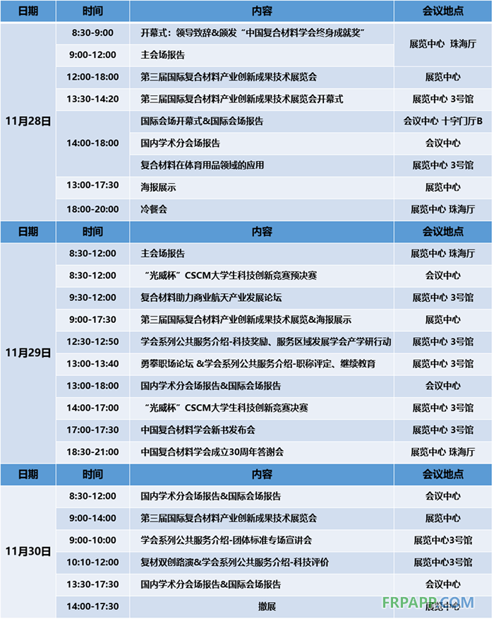 第四届中国国际复合材料科技大会即将开幕