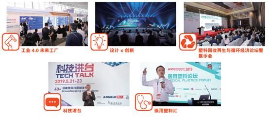 CHINAPLAS 2020 国际橡塑展